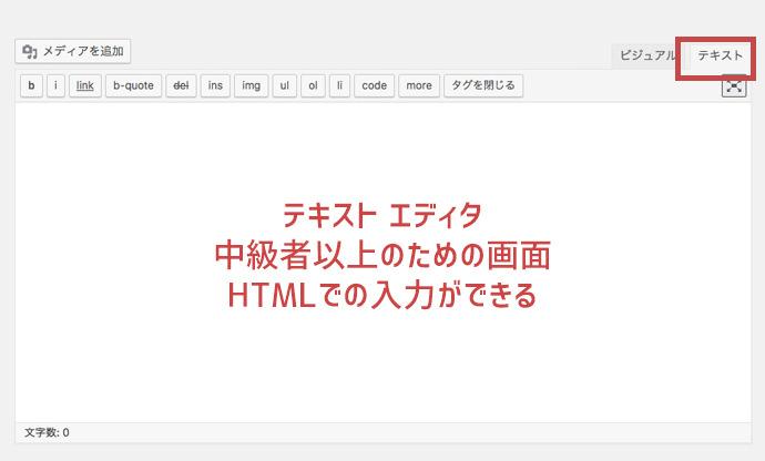 WordPress HTML エディタ