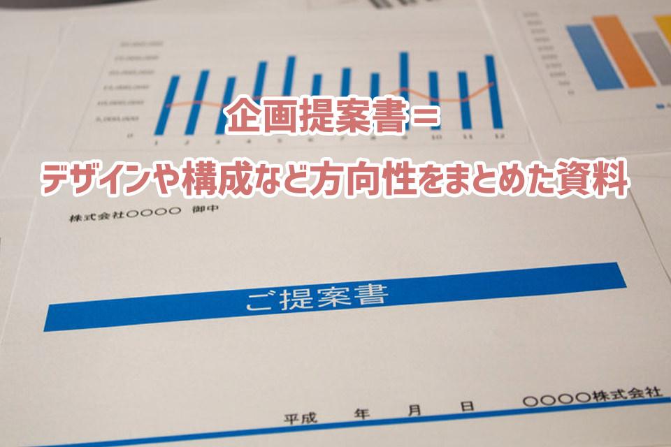 企画提案書=デザインや構成など方向性をまとめた資料